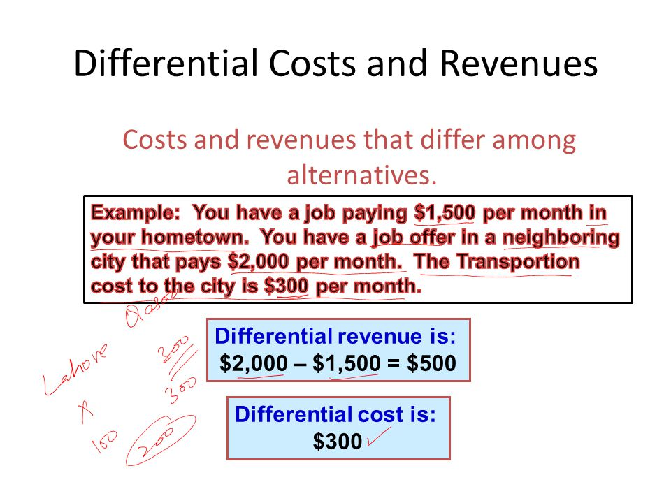 Differential Costs and Revenues Costs and revenues that differ among alternatives. Differential revenue is: $2,000 – $1,500 = $500 Differential cost i