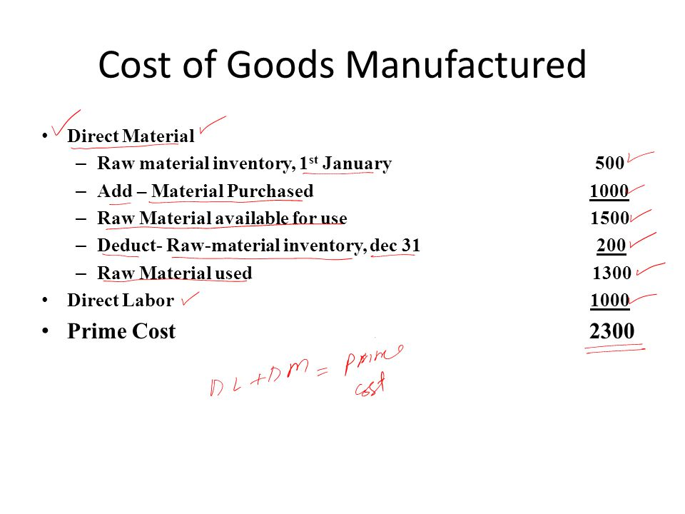 Cost of Goods Manufactured Direct Material – Raw material inventory, 1 st January 500 – Add – Material Purchased 1000 – Raw Material available for use 1500 – Deduct- Raw-material inventory, dec 31 200 – Raw Material used 1300 Direct Labor 1000 Prime Cost2300