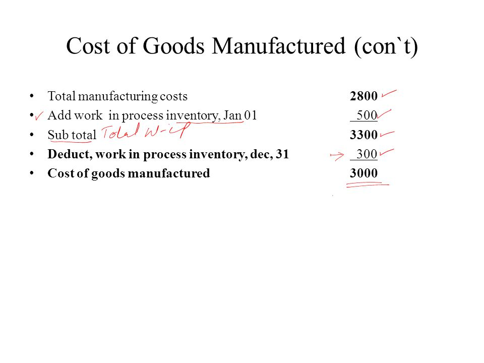 Cost of Goods Manufactured (con`t) Total manufacturing costs 2800 Add work in process inventory, Jan 01 500 Sub total 3300 Deduct, work in process inventory, dec, 31 300 Cost of goods manufactured 3000