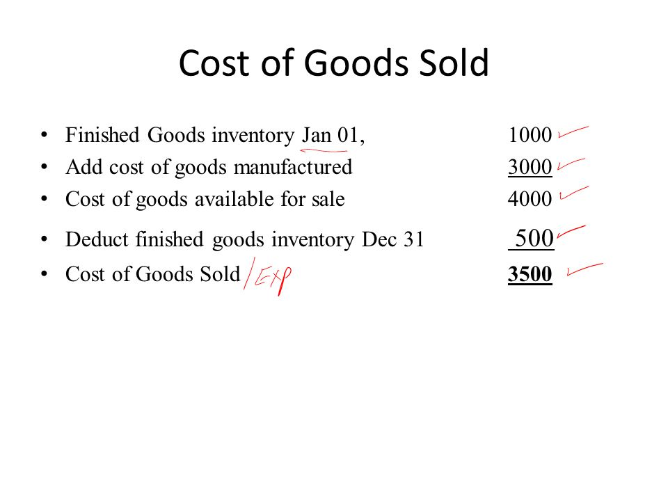 Cost of Goods Sold Finished Goods inventory Jan 01, 1000 Add cost of goods manufactured3000 Cost of goods available for sale4000 Deduct finished goods inventory Dec 31 500 Cost of Goods Sold 3500