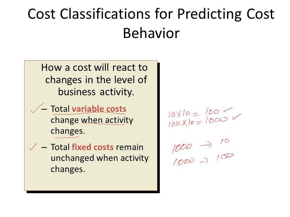 How a cost will react to changes in the level of business activity.
