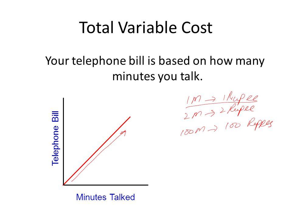 Variable Cost Per Unit The cost per call is constant.