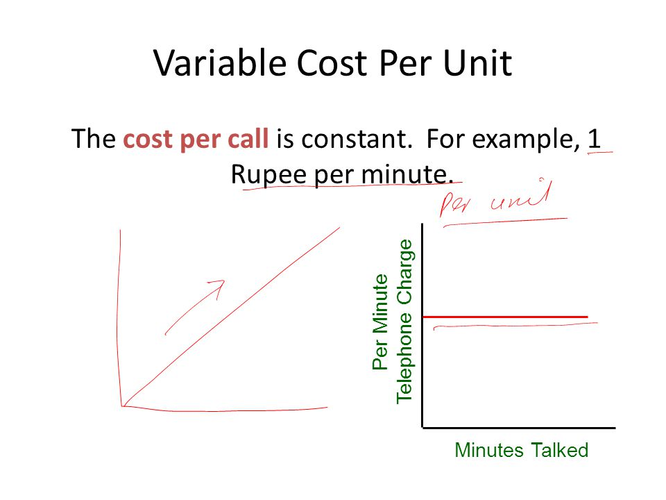 Variable Cost Per Unit The cost per call is constant.