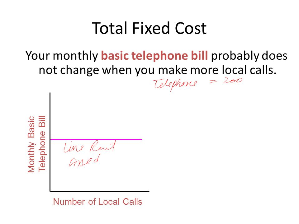 Total Fixed Cost Your monthly basic telephone bill probably does not change when you make more local calls. Number of Local Calls Monthly Basic Teleph