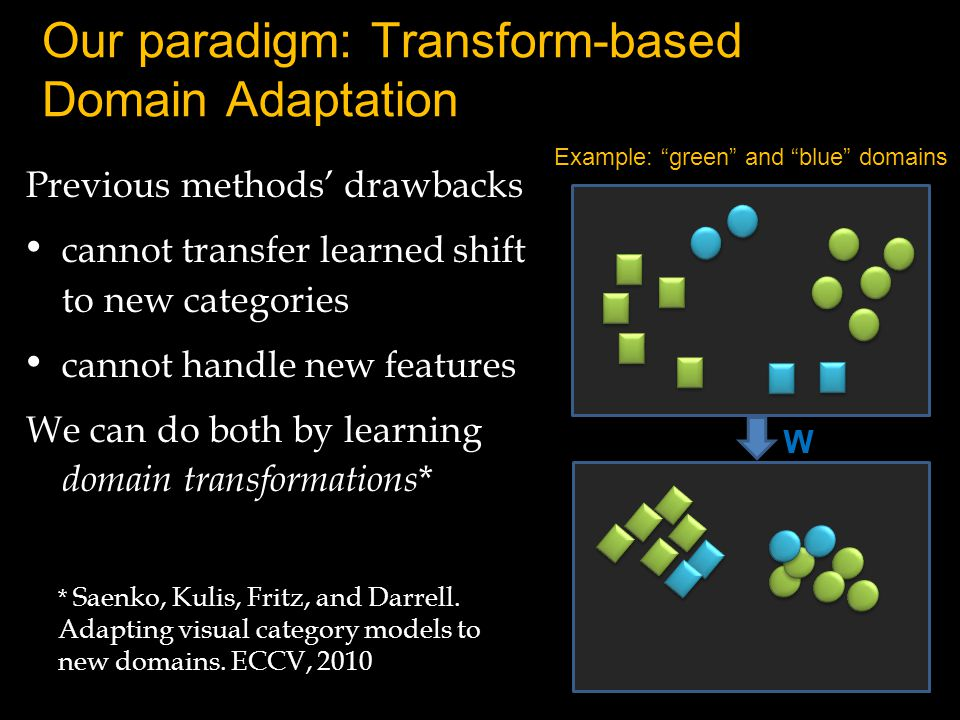 Our paradigm: Transform-based Domain Adaptation Previous methods drawbacks cannot transfer learned shift to new categories cannot handle new features We can do both by learning domain transformations * Example: green and blue domains W * Saenko, Kulis, Fritz, and Darrell.