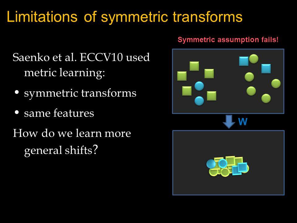 Symmetric assumption fails. Limitations of symmetric transforms Saenko et al.