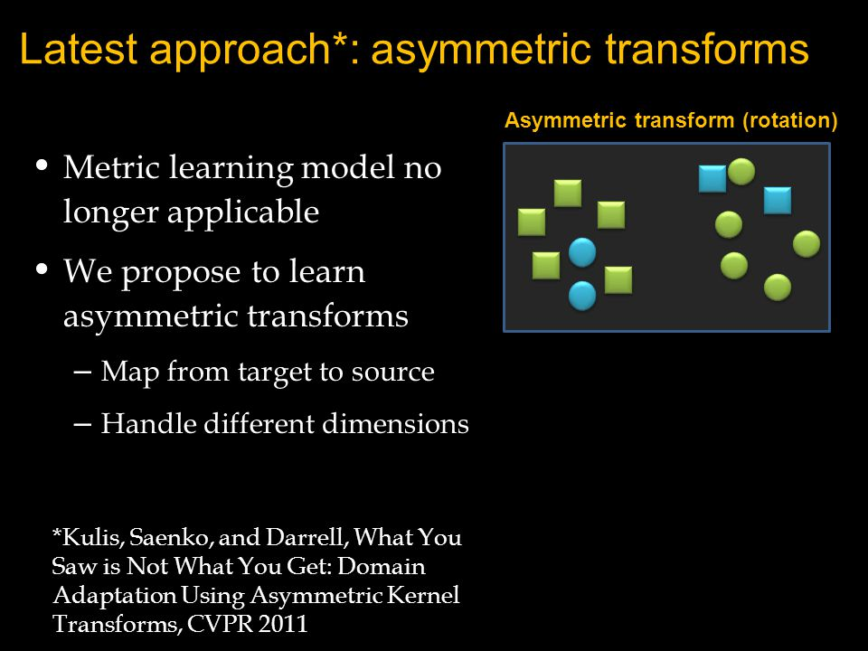 Asymmetric transform (rotation) Latest approach*: asymmetric transforms Metric learning model no longer applicable We propose to learn asymmetric transforms – Map from target to source – Handle different dimensions *Kulis, Saenko, and Darrell, What You Saw is Not What You Get: Domain Adaptation Using Asymmetric Kernel Transforms, CVPR 2011