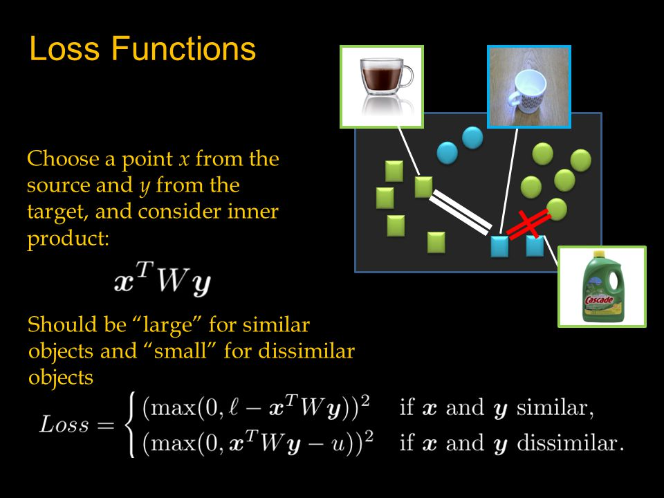 Loss Functions Choose a point x from the source and y from the target, and consider inner product: Should be large for similar objects and small for d