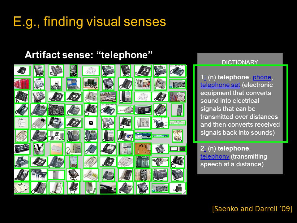E.g., finding visual senses 4 Artifact sense: telephone DICTIONARY 1: (n) telephone, phone, telephone set (electronic equipment that converts sound into electrical signals that can be transmitted over distances and then converts received signals back into sounds):phone telephone set 2: (n) telephone, telephony (transmitting speech at a distance): telephony [Saenko and Darrell 09]