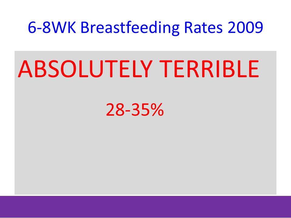 6-8WK Breastfeeding Rates 2009 ABSOLUTELY TERRIBLE 28-35%