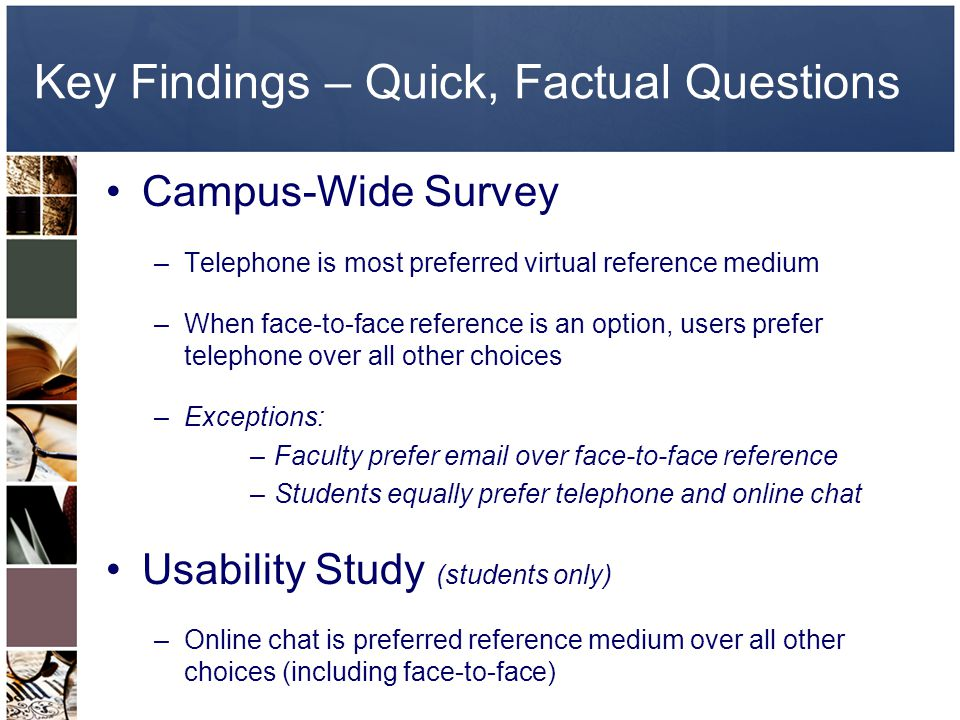 Key Findings – Quick, Factual Questions Campus-Wide Survey –Telephone is most preferred virtual reference medium –When face-to-face reference is an option, users prefer telephone over all other choices –Exceptions: –Faculty prefer email over face-to-face reference –Students equally prefer telephone and online chat Usability Study (students only) –Online chat is preferred reference medium over all other choices (including face-to-face)
