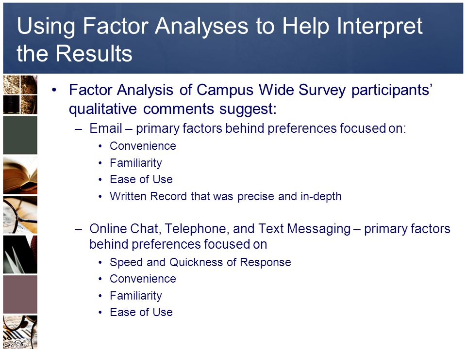 Using Factor Analyses to Help Interpret the Results Factor Analysis of Campus Wide Survey participants qualitative comments suggest: –Email – primary factors behind preferences focused on: Convenience Familiarity Ease of Use Written Record that was precise and in-depth –Online Chat, Telephone, and Text Messaging – primary factors behind preferences focused on Speed and Quickness of Response Convenience Familiarity Ease of Use