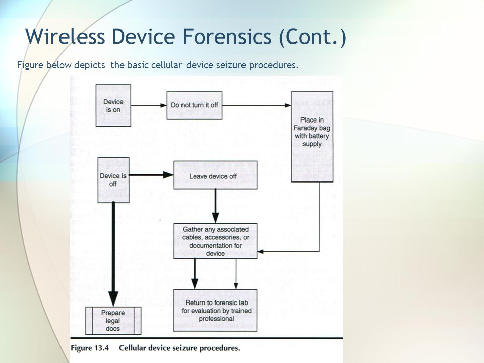 Wireless Device Forensics (Cont.) Figure below depicts the basic cellular device seizure procedures.