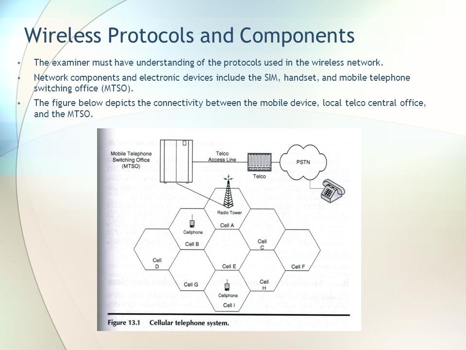 Wireless Protocols and Components The examiner must have understanding of the protocols used in the wireless network. Network components and electroni