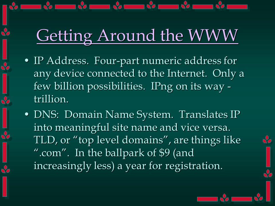 Getting Around the WWW IP Address.