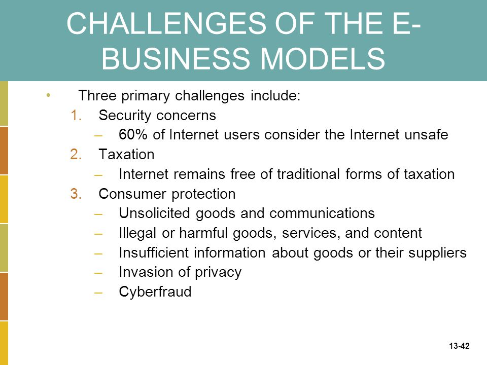 13-42 CHALLENGES OF THE E- BUSINESS MODELS Three primary challenges include: 1.Security concerns –60% of Internet users consider the Internet unsafe 2.Taxation –Internet remains free of traditional forms of taxation 3.Consumer protection –Unsolicited goods and communications –Illegal or harmful goods, services, and content –Insufficient information about goods or their suppliers –Invasion of privacy –Cyberfraud