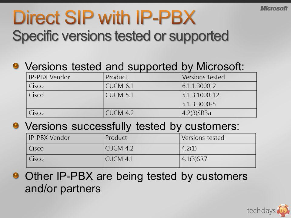 Versions tested and supported by Microsoft: Versions successfully tested by customers: Other IP-PBX are being tested by customers and/or partners