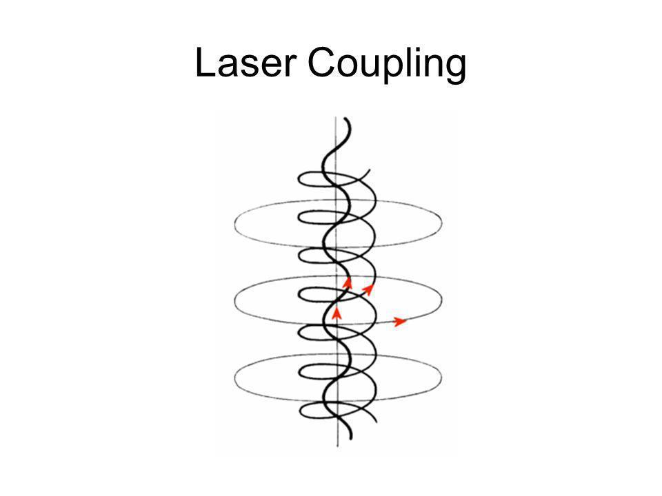 Photonic Coupling