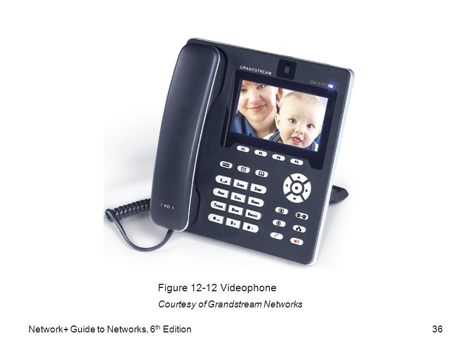 Network+ Guide to Networks, 6 th Edition36 Figure 12-12 Videophone Courtesy of Grandstream Networks