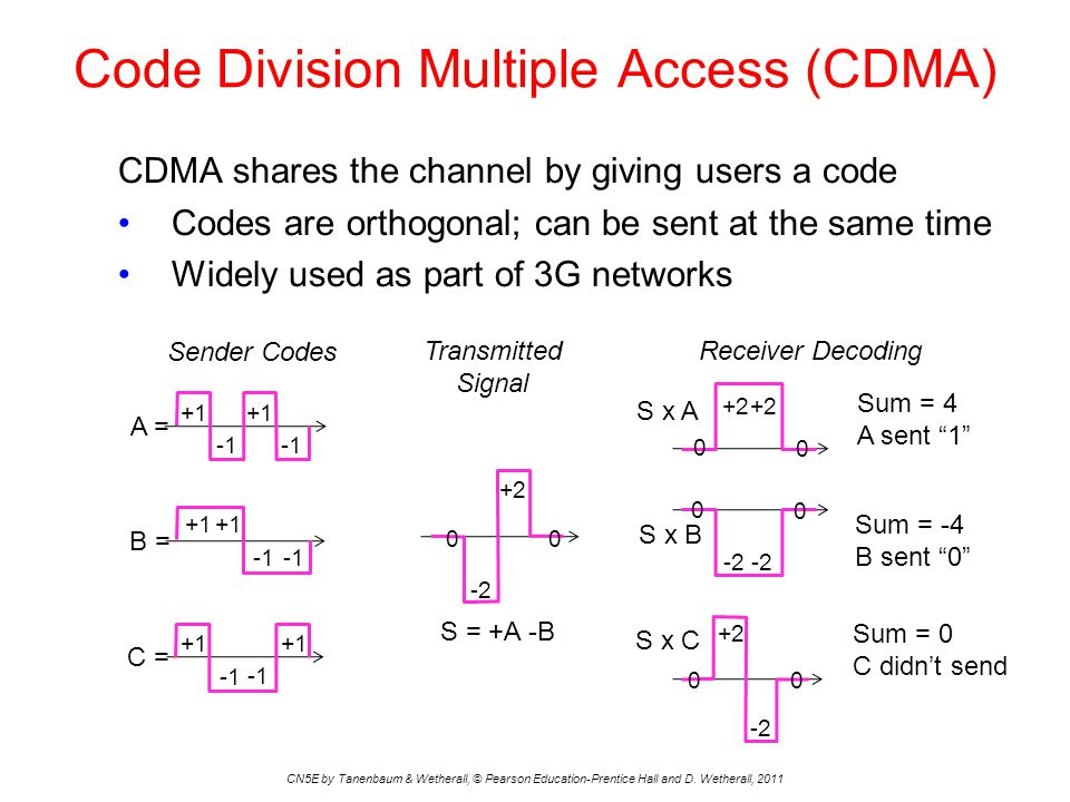 Code Division Multiple Access (CDMA) CN5E by Tanenbaum & Wetherall, © Pearson Education-Prentice Hall and D. Wetherall, 2011 CDMA shares the channel b