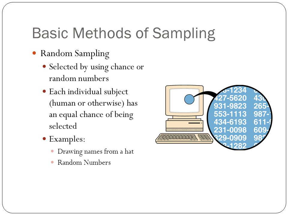 Basic Methods of Sampling Random Sampling Selected by using chance or random numbers Each individual subject (human or otherwise) has an equal chance of being selected Examples: Drawing names from a hat Random Numbers