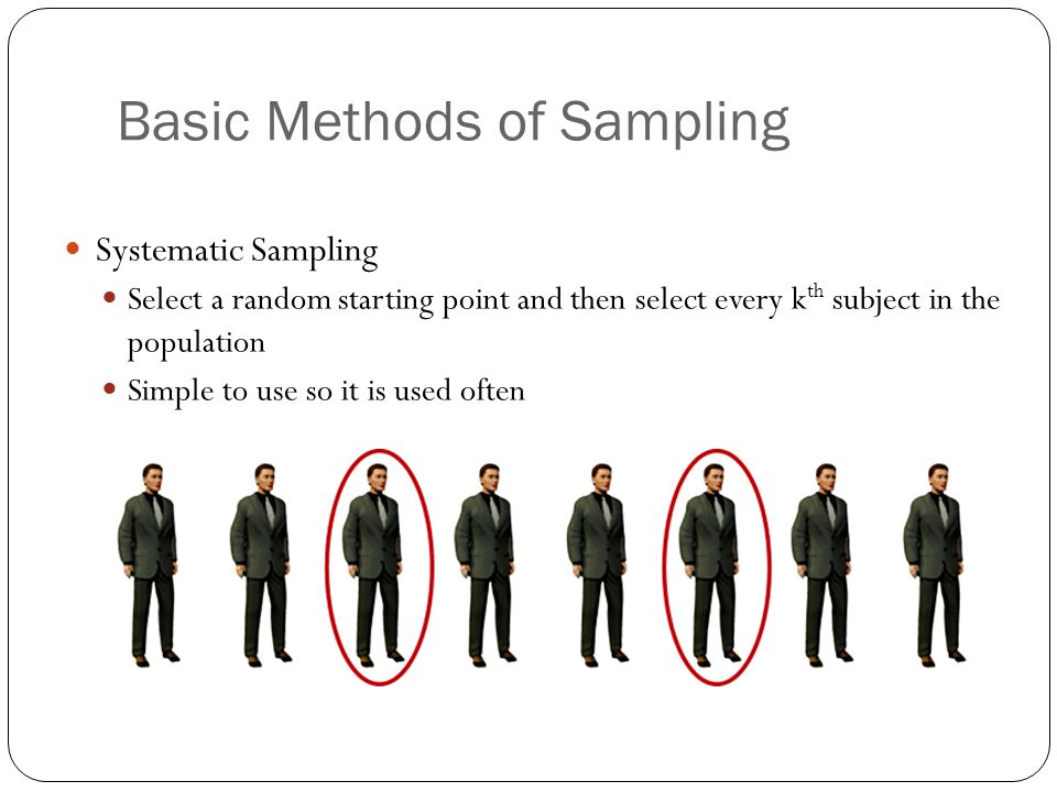 Basic Methods of Sampling Systematic Sampling Select a random starting point and then select every k th subject in the population Simple to use so it is used often