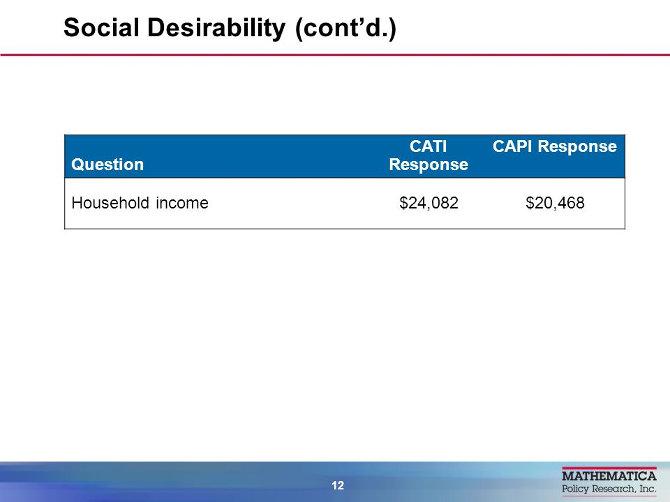 Question CATI Response CAPI Response Household income$24,082$20,468 Social Desirability (contd.) 12