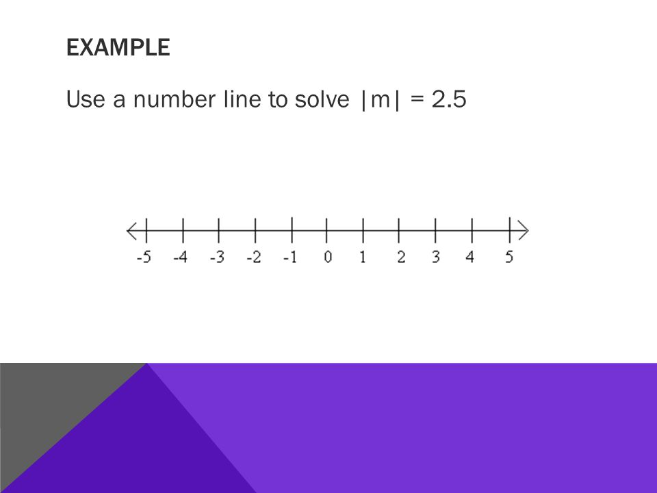 EXAMPLE Use a number line to solve |m| = 2.5