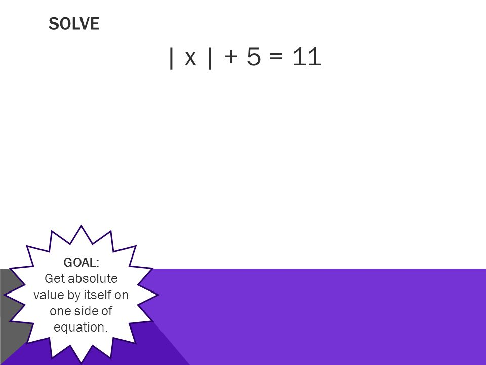 SOLVE | x | + 5 = 11 GOAL: Get absolute value by itself on one side of equation.
