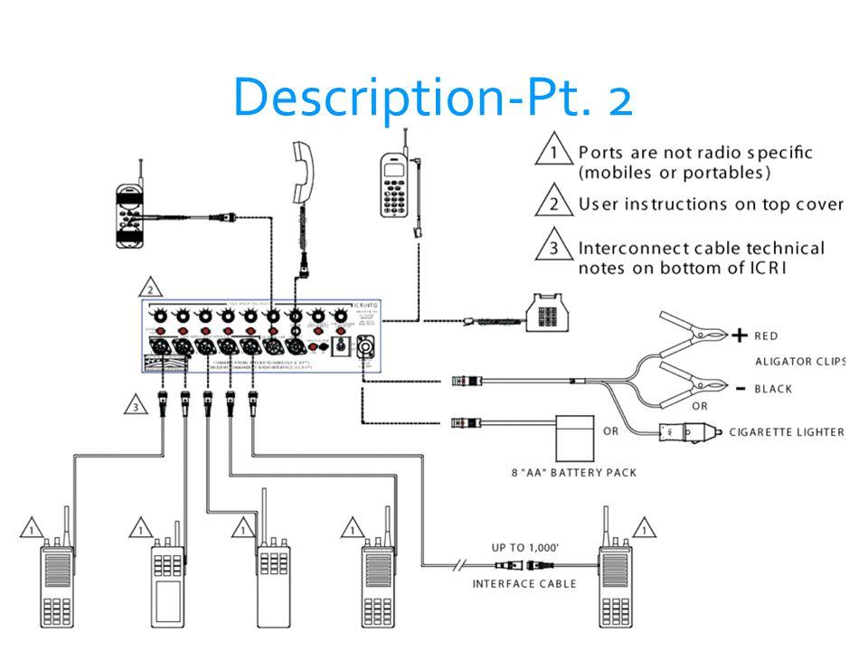Description-Pt. 2