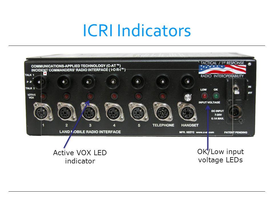 ICRI Indicators Active VOX LED indicator OK/Low input voltage LEDs