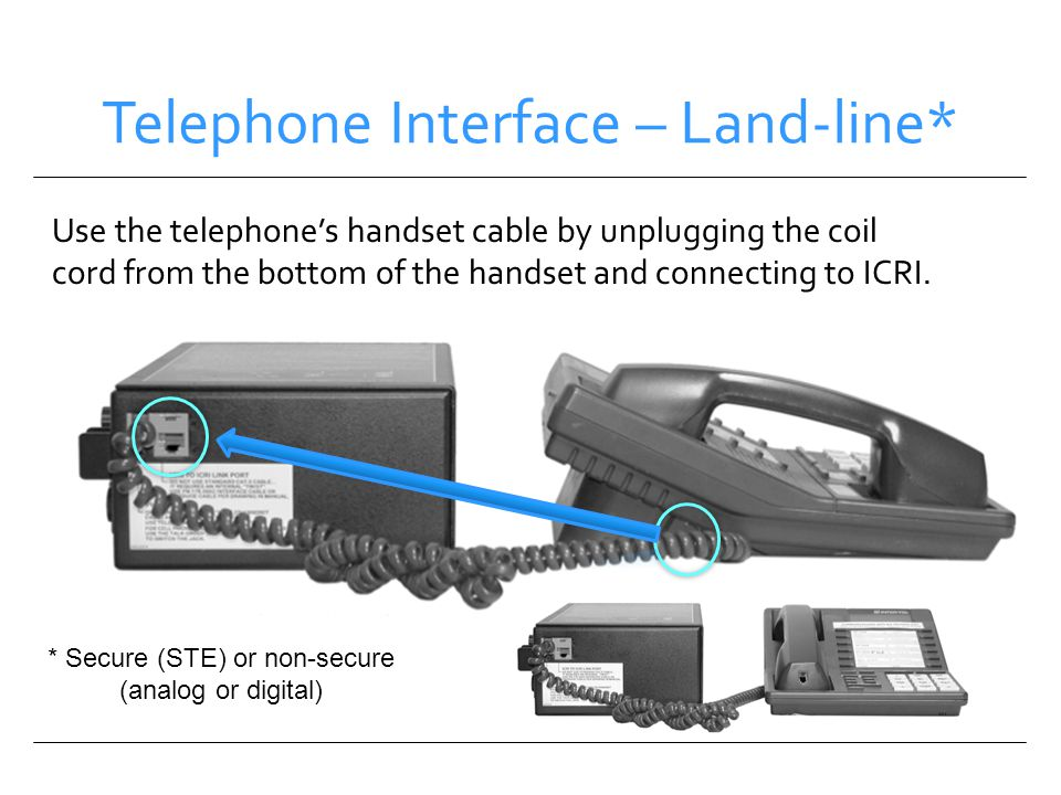 Telephone Interface – Land-line* Use the telephones handset cable by unplugging the coil cord from the bottom of the handset and connecting to ICRI. *