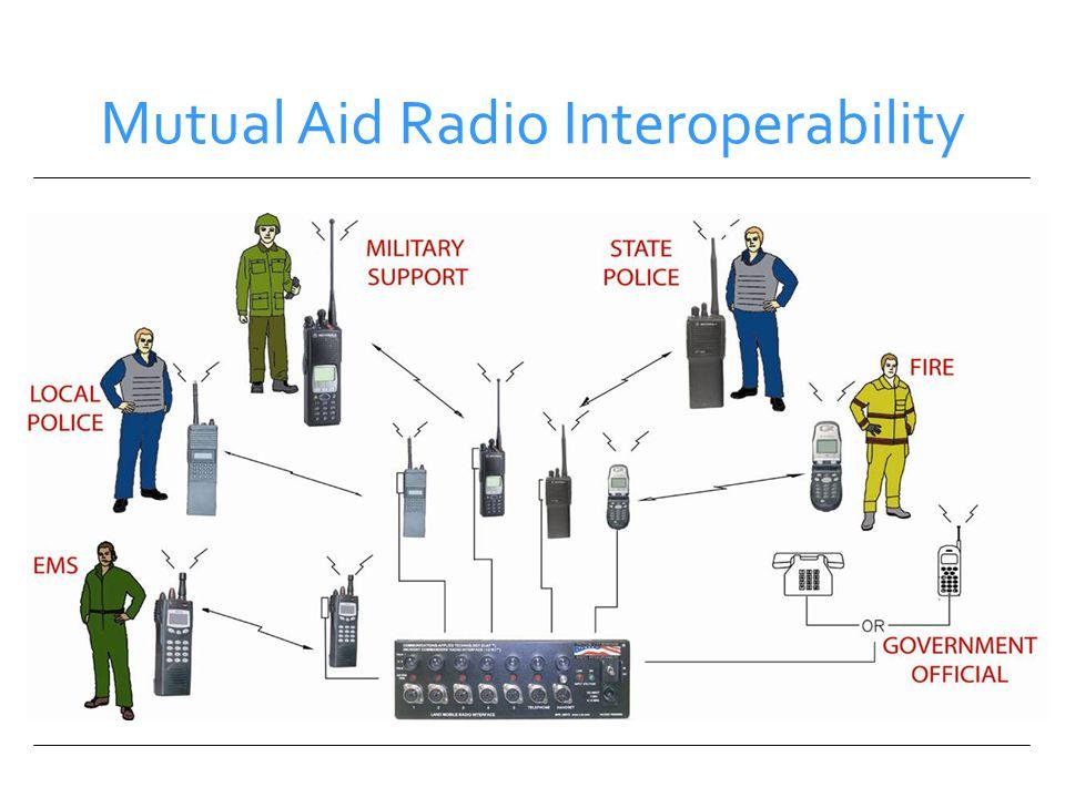 Mutual Aid Radio Interoperability