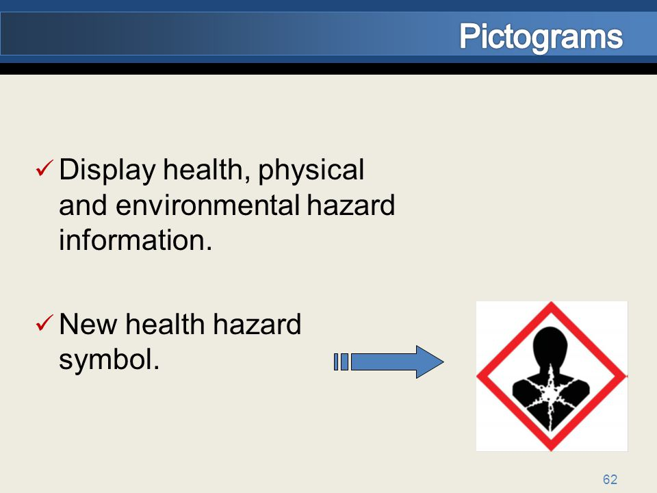 62 Display health, physical and environmental hazard information. New health hazard symbol.