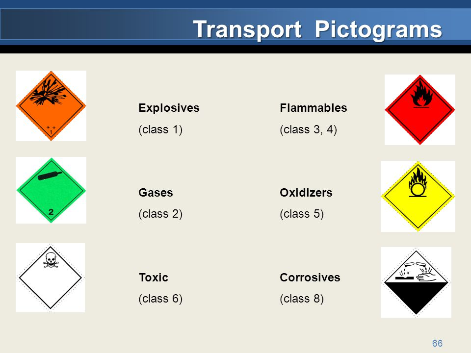 66 Transport Pictograms Explosives Flammables (class 1)(class 3, 4) GasesOxidizers (class 2)(class 5) ToxicCorrosives (class 6)(class 8)