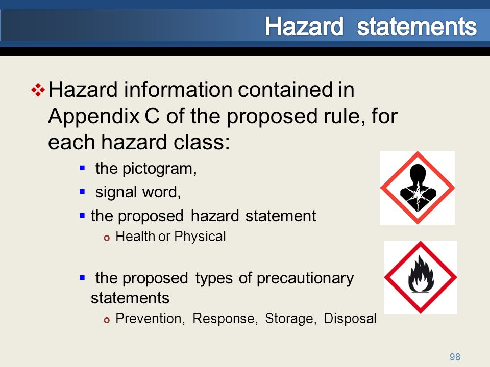 Hazard information contained in Appendix C of the proposed rule, for each hazard class: the pictogram, signal word, the proposed hazard statement Health or Physical the proposed types of precautionary statements Prevention, Response, Storage, Disposal 98