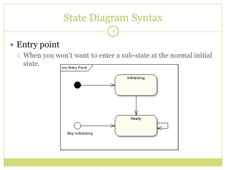 State Diagram Syntax Entry point When you wont want to enter a sub-state at the normal initial state.