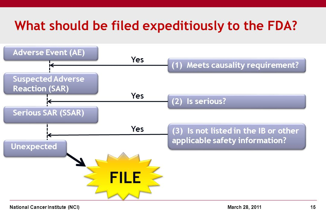 National Cancer Institute (NCI) March 28, 2011 15 What should be filed expeditiously to the FDA? Yes Adverse Event (AE) (1) Meets causality requiremen