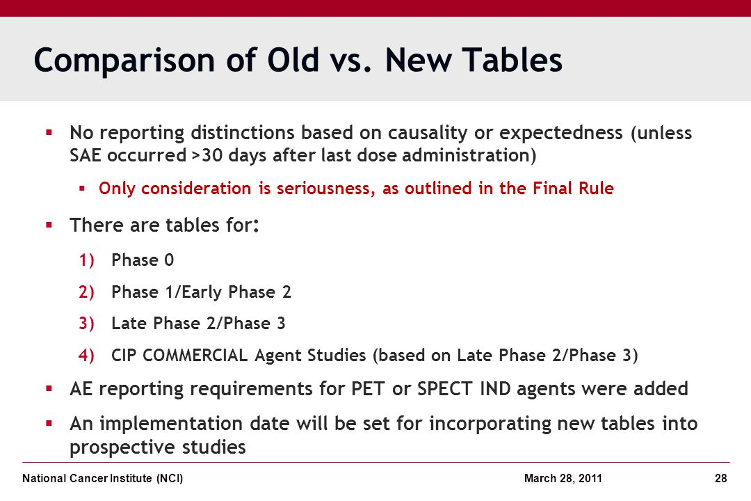 National Cancer Institute (NCI) March 28, 2011 28 Comparison of Old vs. New Tables No reporting distinctions based on causality or expectedness (unles