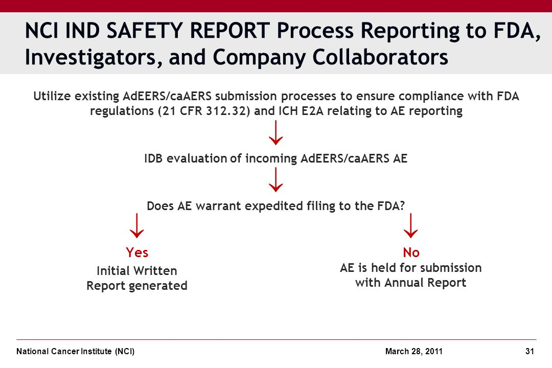 National Cancer Institute (NCI) March 28, 2011 31 NCI IND SAFETY REPORT Process Reporting to FDA, Investigators, and Company Collaborators Utilize exi