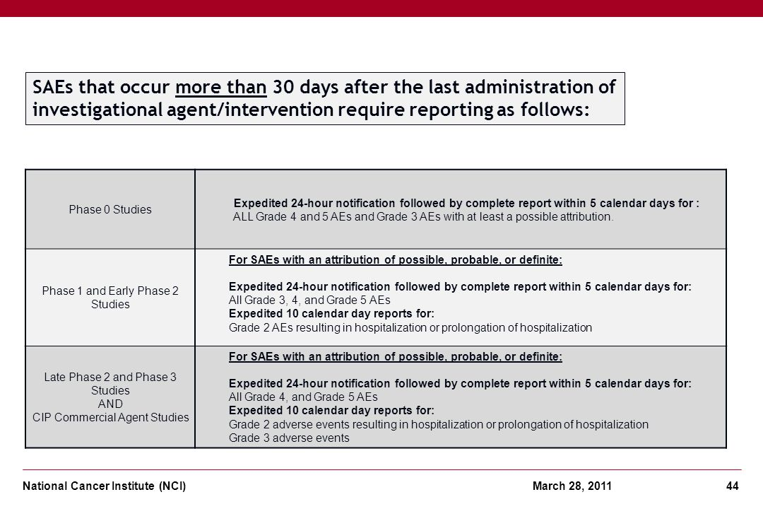 National Cancer Institute (NCI) March 28, 2011 44 Phase 0 Studies Expedited 24-hour notification followed by complete report within 5 calendar days fo