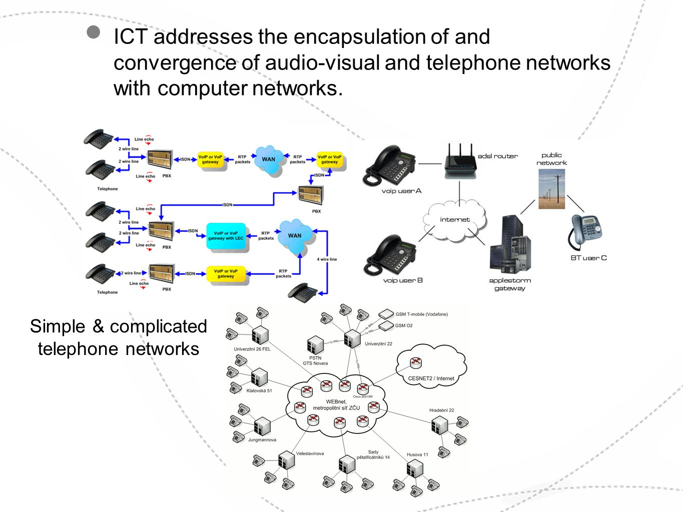 ICT addresses the encapsulation of and convergence of audio-visual and telephone networks with computer networks. Simple & complicated telephone netwo