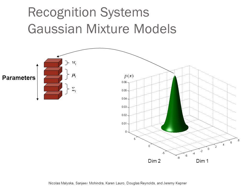 Recognition Systems Gaussian Mixture Models Nicolas Malyska, Sanjeev Mohindra, Karen Lauro, Douglas Reynolds, and Jeremy Kepner Parameters Dim 1Dim 2