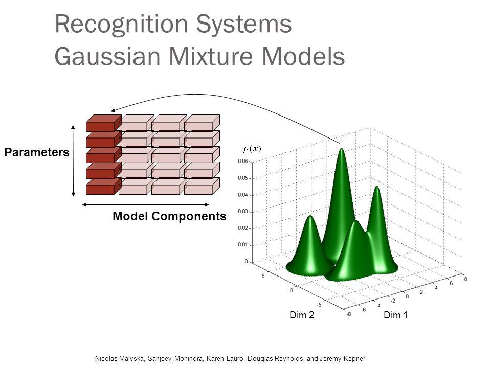 Recognition Systems Gaussian Mixture Models Nicolas Malyska, Sanjeev Mohindra, Karen Lauro, Douglas Reynolds, and Jeremy Kepner Model Components Param