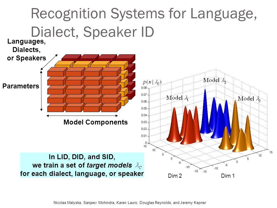 Recognition Systems for Language, Dialect, Speaker ID Nicolas Malyska, Sanjeev Mohindra, Karen Lauro, Douglas Reynolds, and Jeremy Kepner Model Compon