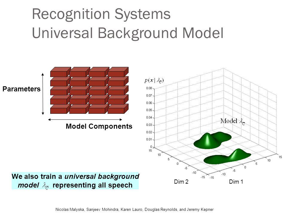 Recognition Systems Universal Background Model Nicolas Malyska, Sanjeev Mohindra, Karen Lauro, Douglas Reynolds, and Jeremy Kepner Model Components Pa