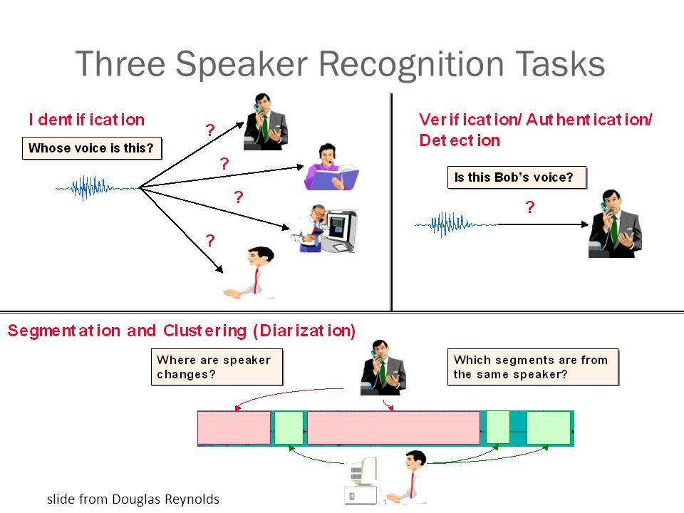 Three Speaker Recognition Tasks slide from Douglas Reynolds