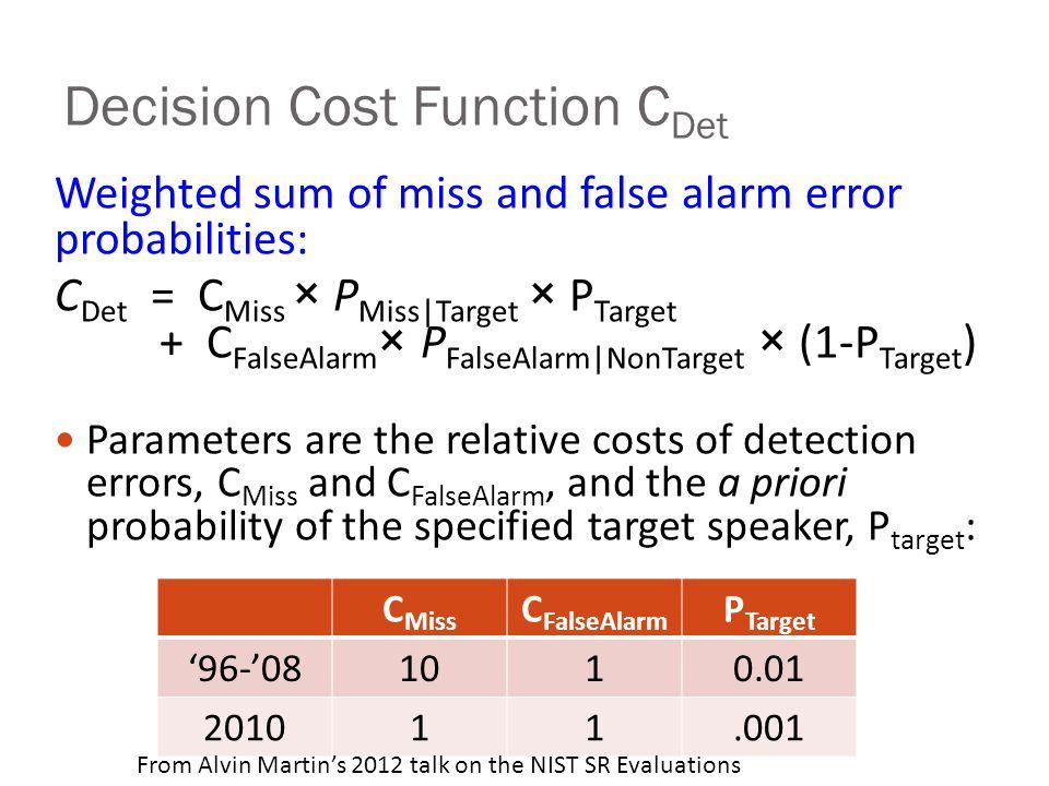 Decision Cost Function C Det Weighted sum of miss and false alarm error probabilities: C Det = C Miss × P Miss Target × P Target + C FalseAlarm × P Fa