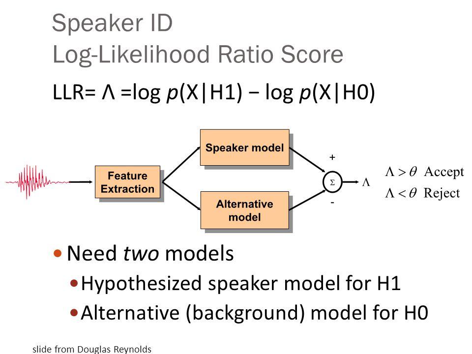 Speaker ID Log-Likelihood Ratio Score LLR= Λ =log p(X H1) log p(X H0) Need two models Hypothesized speaker model for H1 Alternative (background) model