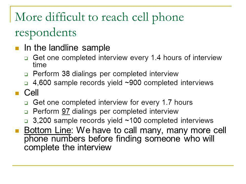 More difficult to reach cell phone respondents In the landline sample Get one completed interview every 1.4 hours of interview time Perform 38 dialings per completed interview 4,600 sample records yield ~900 completed interviews Cell Get one completed interview for every 1.7 hours Perform 97 dialings per completed interview 3,200 sample records yield ~100 completed interviews Bottom Line: We have to call many, many more cell phone numbers before finding someone who will complete the interview